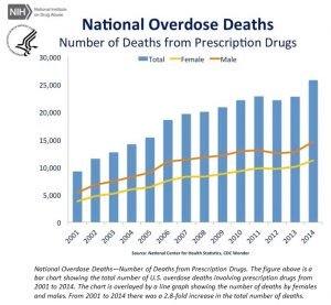 cdc-us-overdose-deaths-2014_jr-1