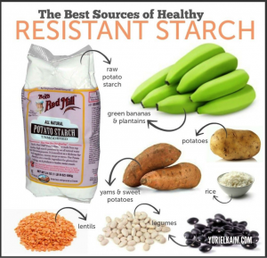 food-resistant-starch