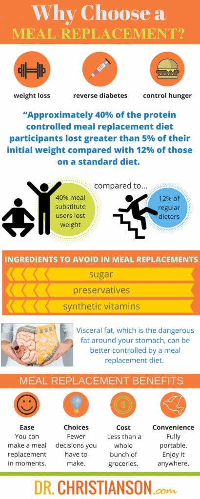 infographic-why-choose-a-meal-replacement-plan