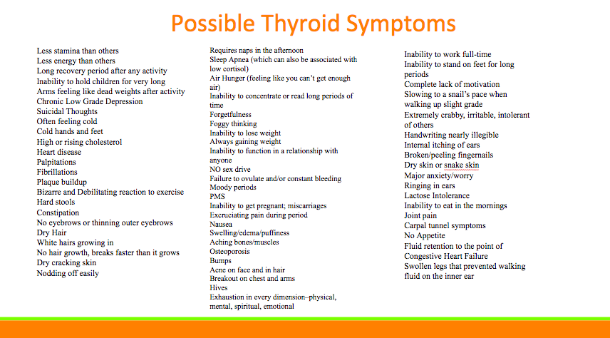 list-of-thyroid-symptoms