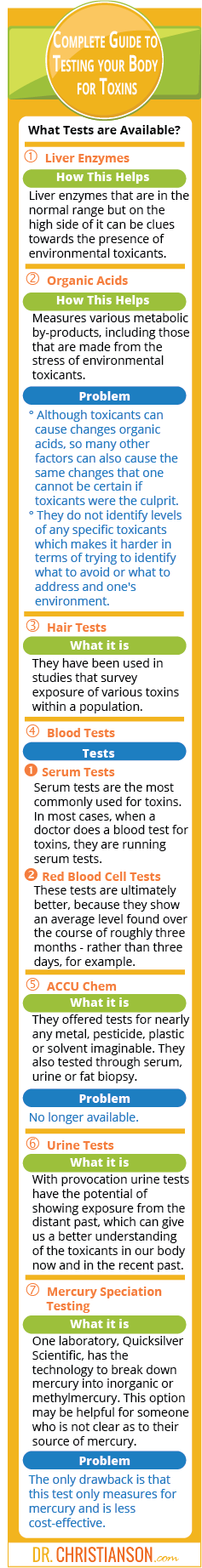 toxicology-testing-yellow-background