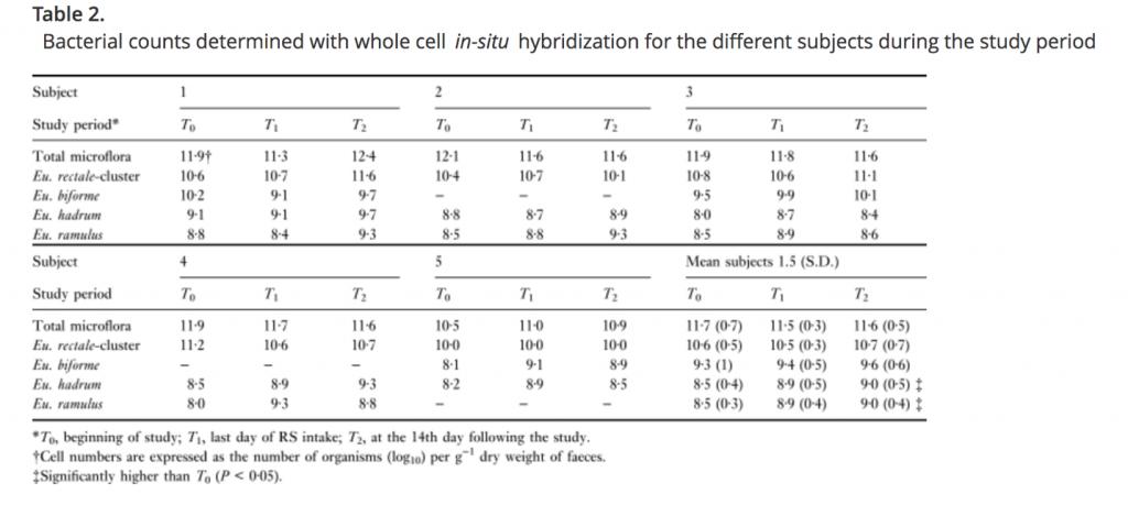 ibs-chart-3