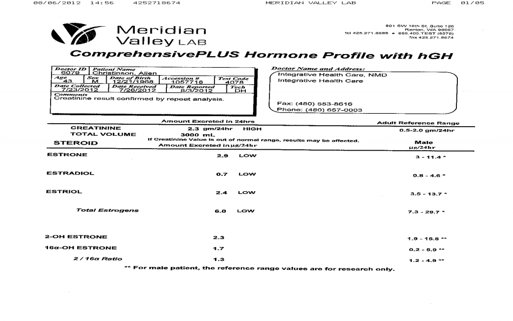 hormone-profile-with-hgh_page_1