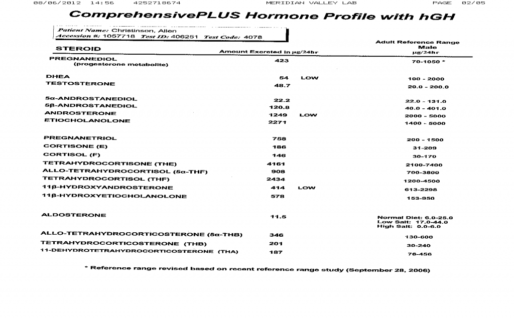 hormone-profile-with-hgh_page_2