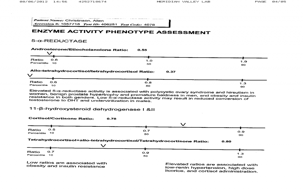 hormone-profile-with-hgh_page_4