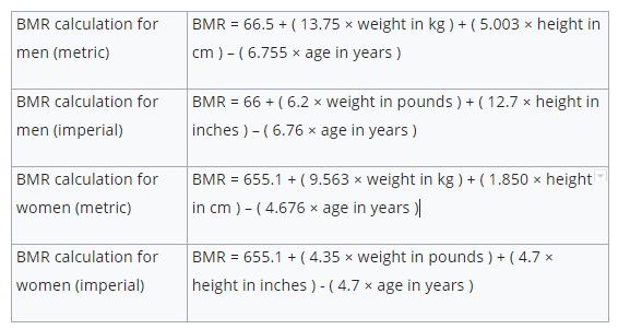 chart_bmr
