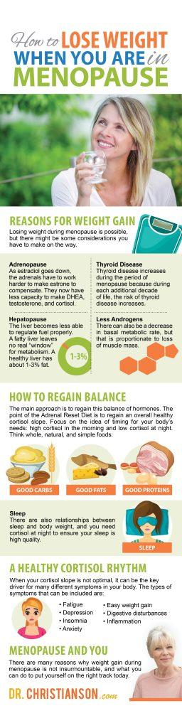 infographic_menopause