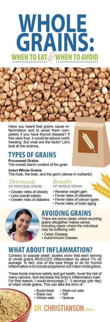 infographic_wholegrains