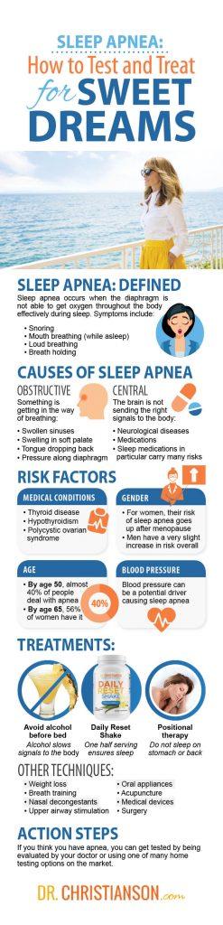 infographic_sleepapnea