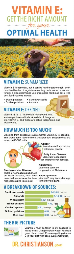 How Much Vitamin E for Optimal Health